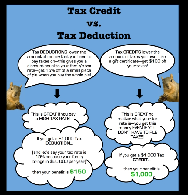 tax-squirrel-credit-deduction1