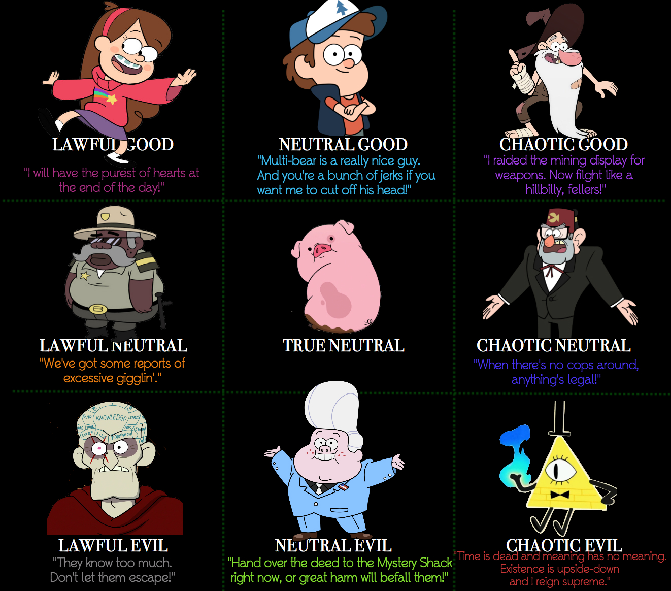 DD Alignment - Gravity Falls.jpg
