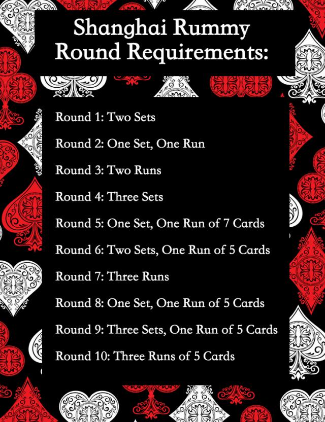 Shanghair Rummy Round Requirements - love HauntedCoconutcom